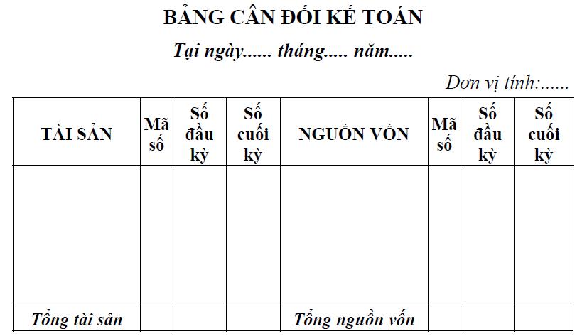 Sự cân đối và tổng hợp của bảng cân đối kế toán