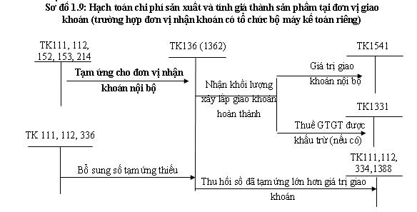 tai-khoan-136