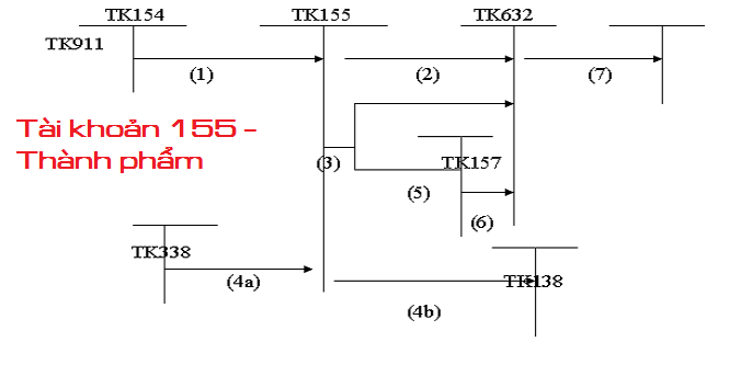 tai-khoan-155