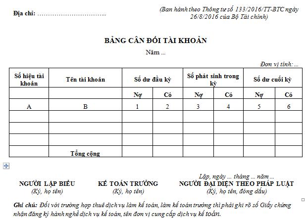 bang-can-doi-tai-khoan