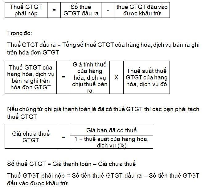 công thức tính thuế GTGT
